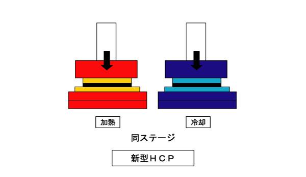 新型HCP.jpg