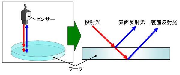 tecnology01_img01.jpg