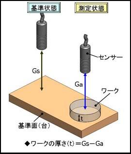 tecnology01_img04.jpg