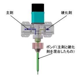 tecnology03_img04.jpg