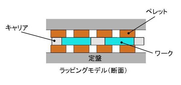 tecnology04_img02.jpg